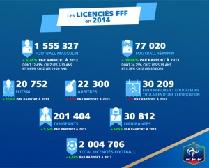 141215120645_0licencies