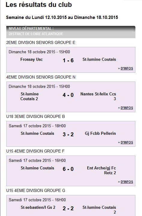 ESL-20151018-Scores