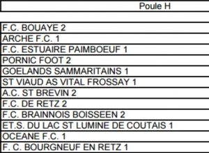 ESL-2016-2017-Seniors A-D3-Poule H